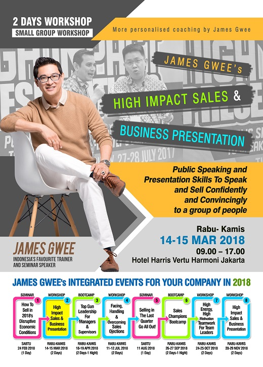 HIGH IMPACT SALES & BUSINESS PRESENTATION